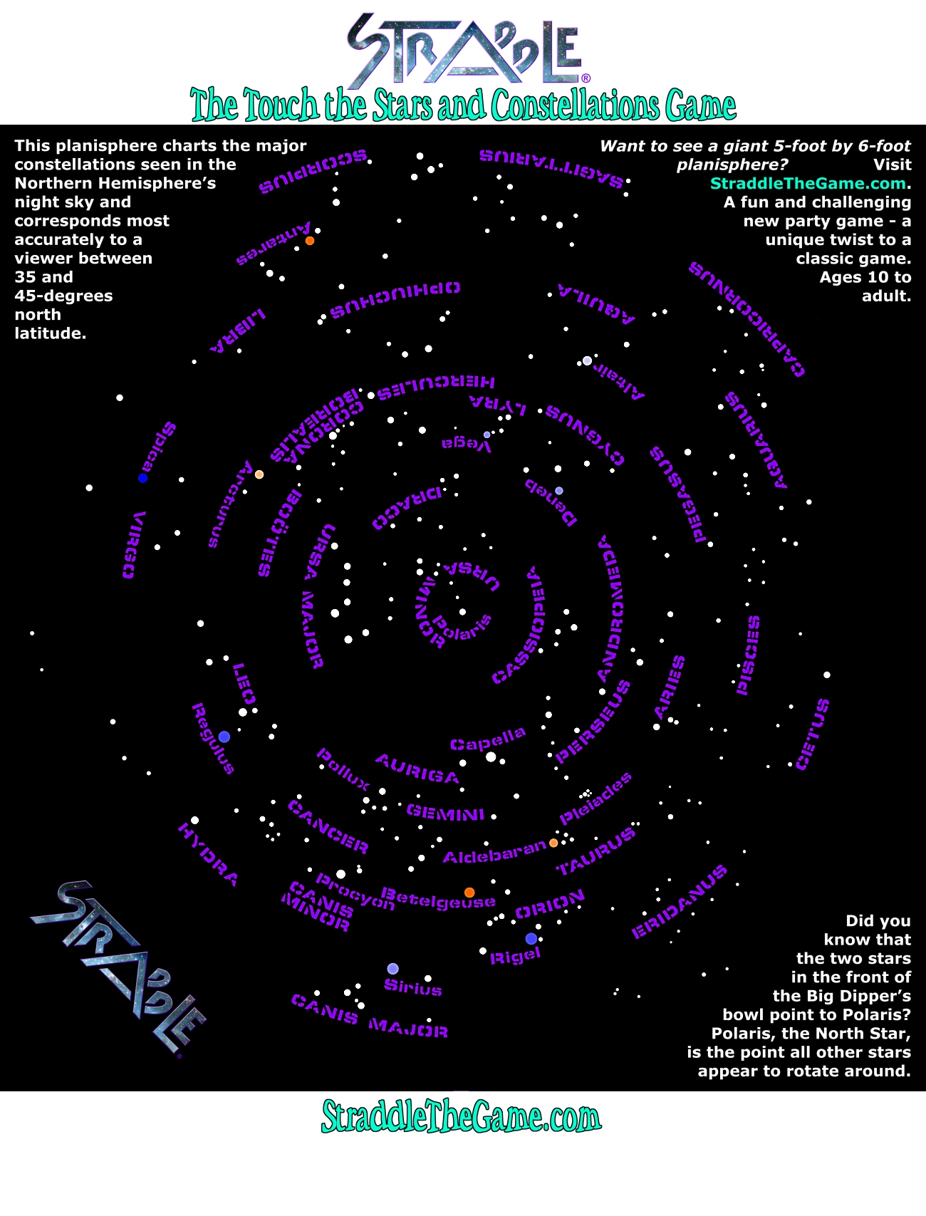 graphic about Planisphere Printable known as Straddle The Match